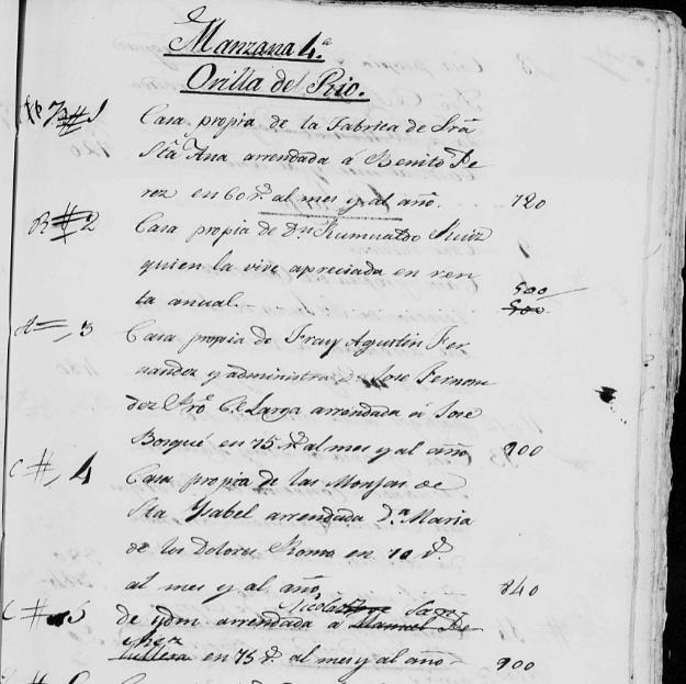 Padrón del barrio sevillano de Triana del 1821, donde consta a Manuel Agustín como arrendador de una vivienda en la calle Orilla del Rio (tachado al ser probablemente un error al incluirse un registro del padrón del año anterior).
